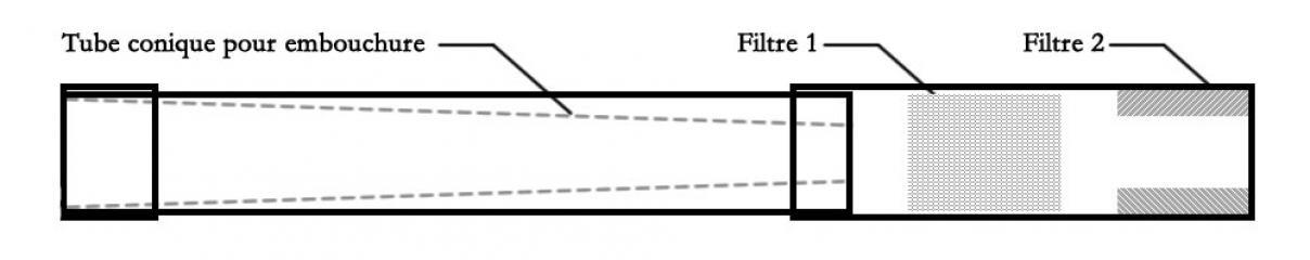 schéma d'un tube d'entrainement pour embouchure de trompe de chasse